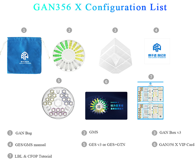 GAN356 X - Numerical IPG, Stickerless Version Full-Bright
