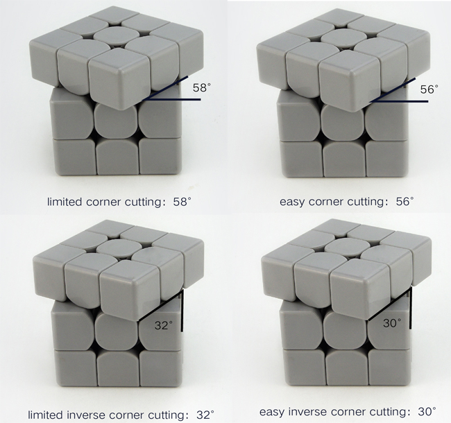 MoYu Weilong GTS 3x3x3 Speed Cube
